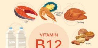 vitamin b12 506x4231 1